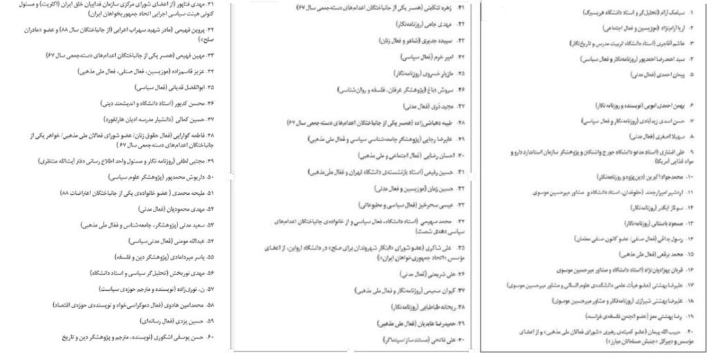 امضا کنندگان بیانیه علیه عفو بین_الملل.۶۰نفر